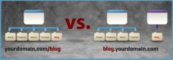 Blog Subdirectory vs Subdomain